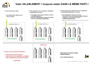 votervalablement